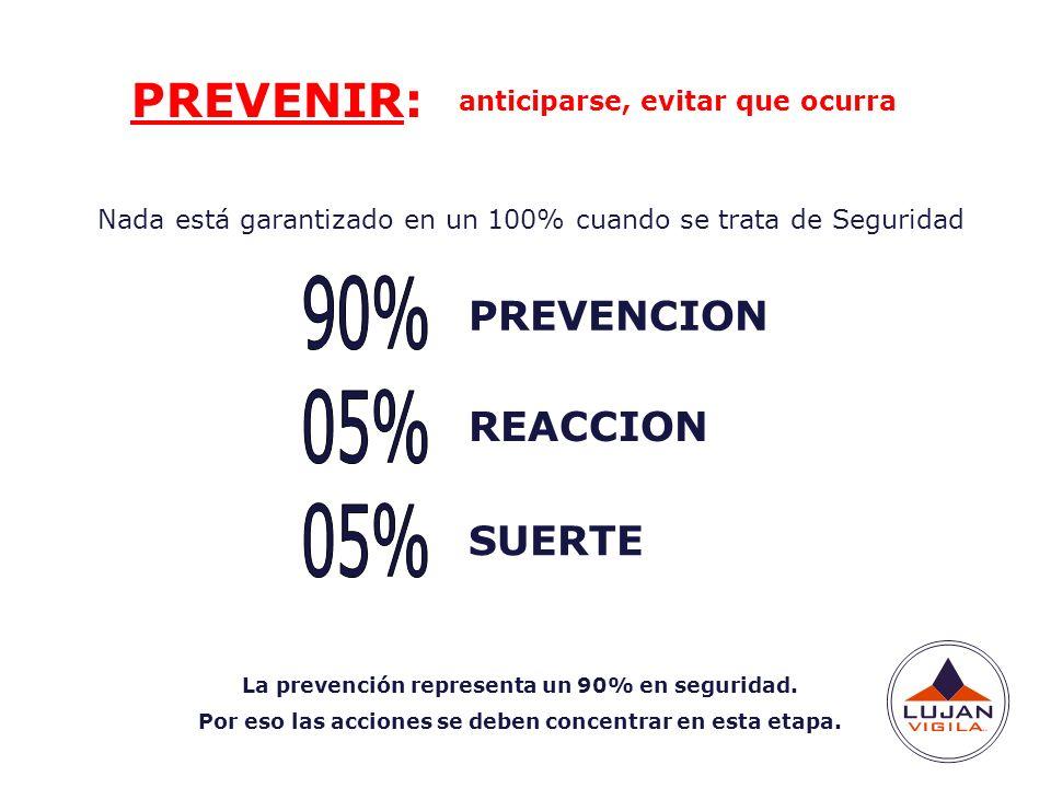 PREVENIR: PREVENCION REACCION SUERTE anticiparse, evitar que ocurra