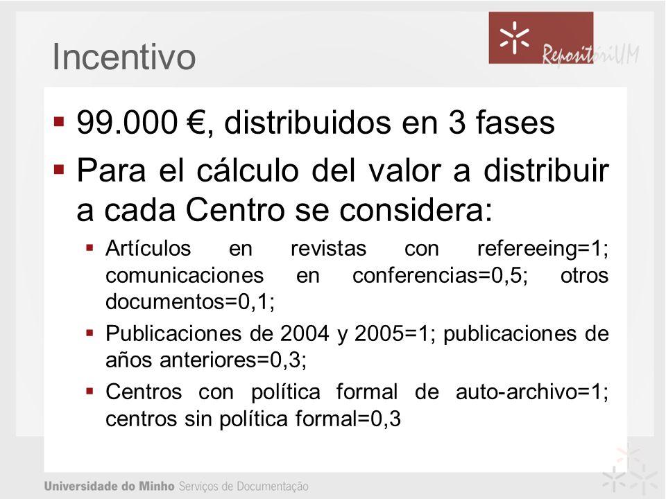 Incentivo 99.000 €, distribuidos en 3 fases