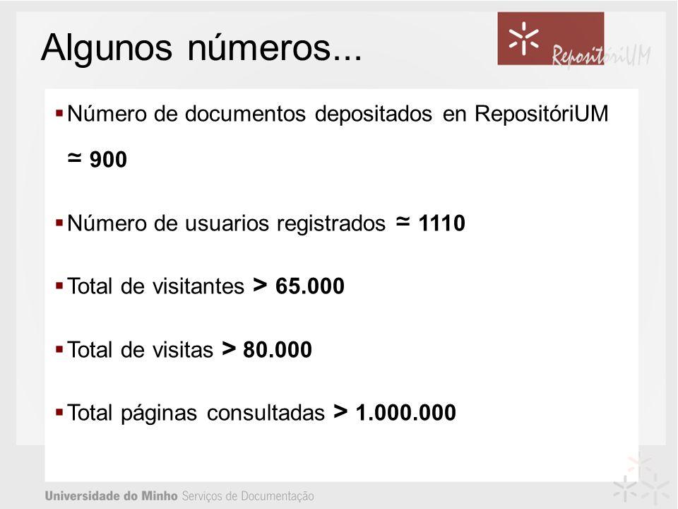 Algunos números... Número de documentos depositados en RepositóriUM ≃ 900. Número de usuarios registrados ≃ 1110.