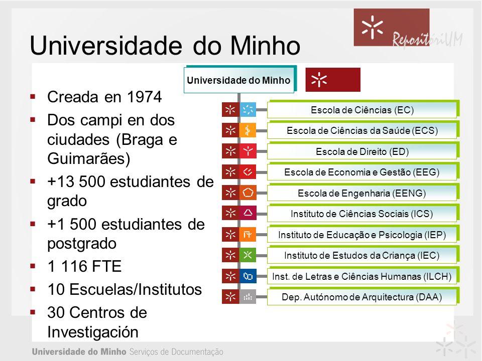 Universidade do Minho Creada en 1974