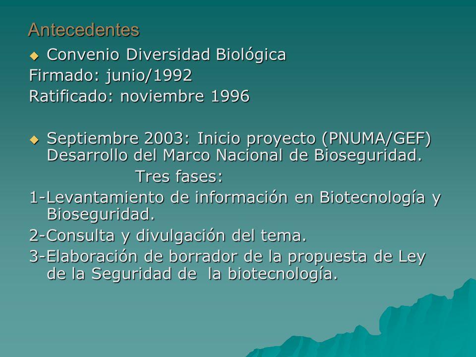 Antecedentes Convenio Diversidad Biológica Firmado: junio/1992