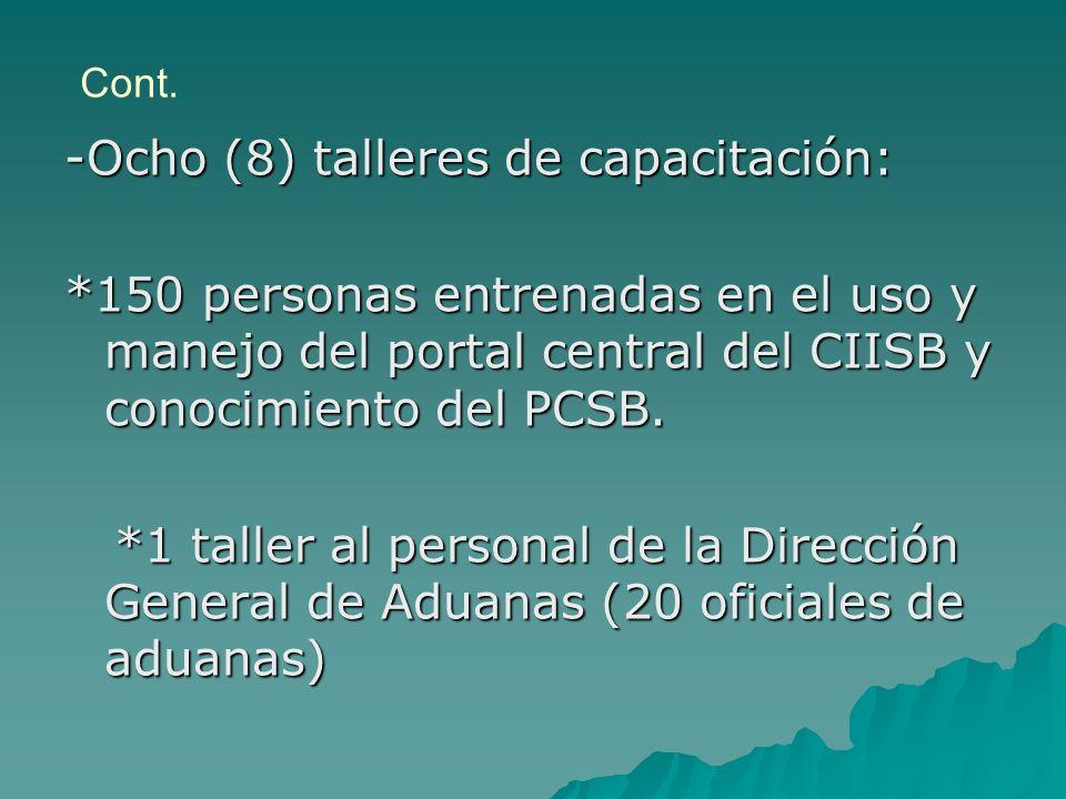 -Ocho (8) talleres de capacitación: