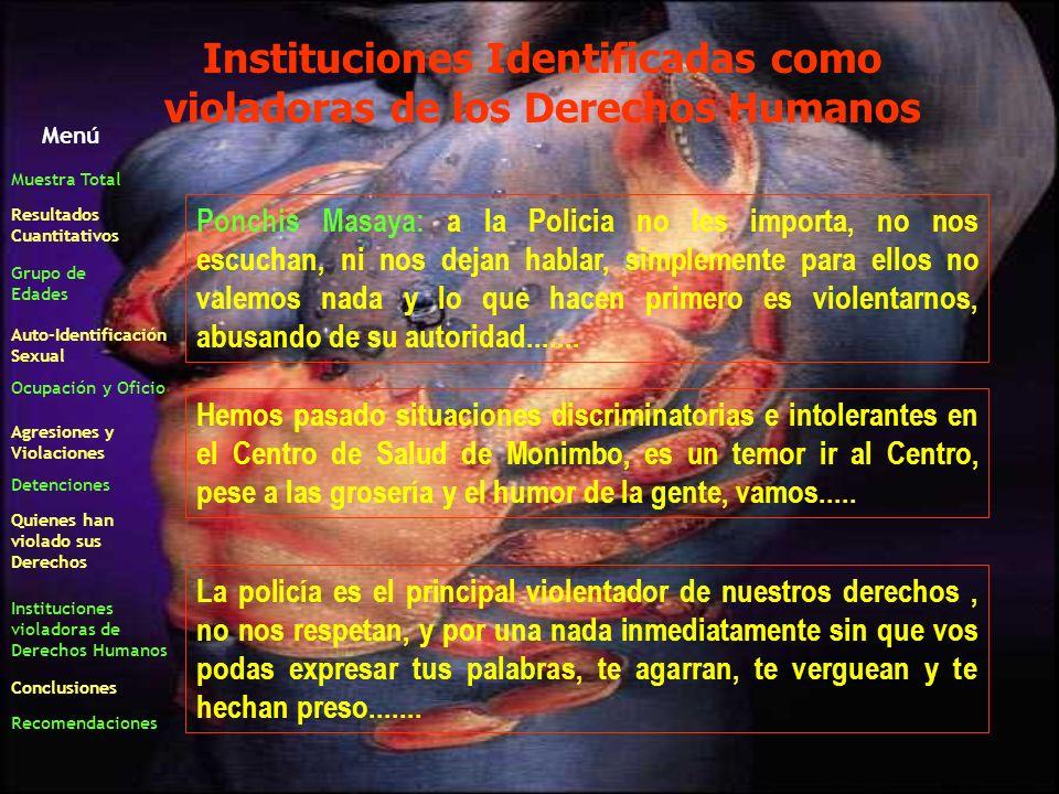 Instituciones Identificadas como violadoras de los Derechos Humanos