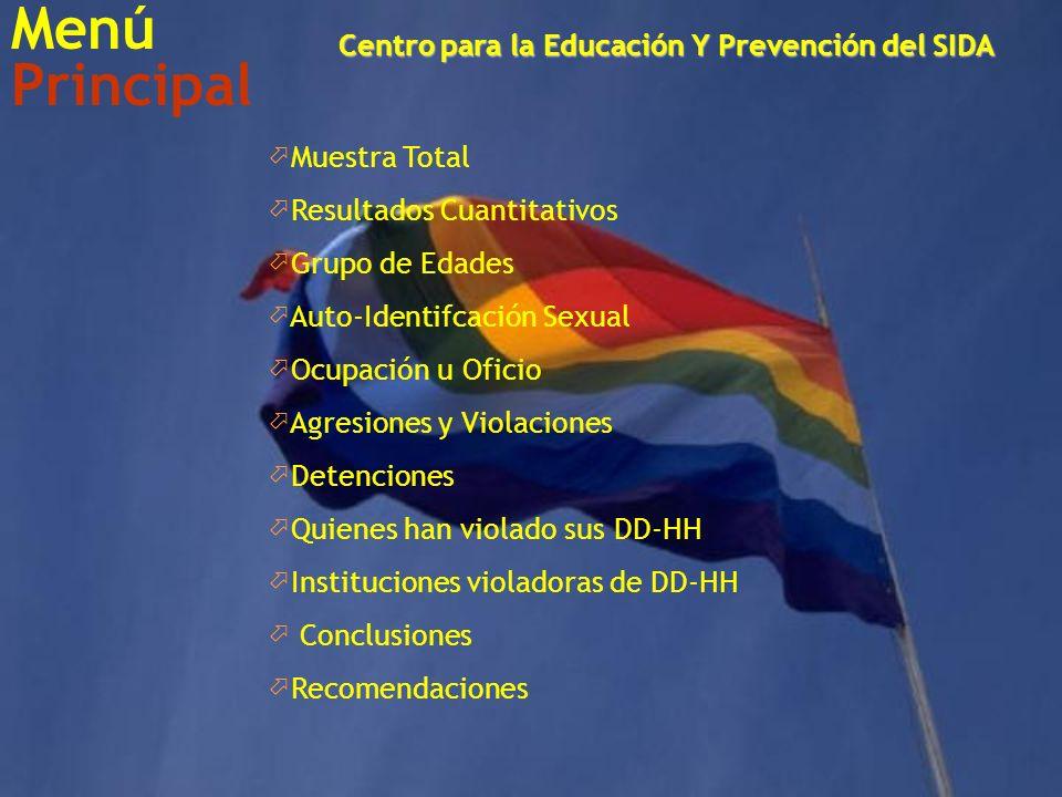 Menú Principal Centro para la Educación Y Prevención del SIDA