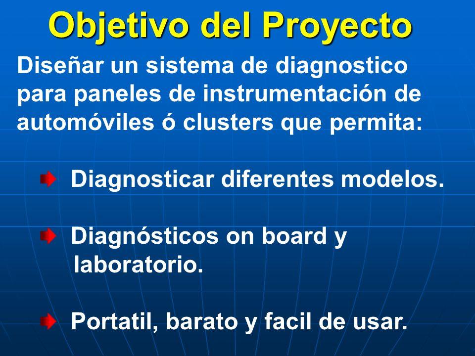 Objetivo del Proyecto Diseñar un sistema de diagnostico para paneles de instrumentación de automóviles ó clusters que permita: