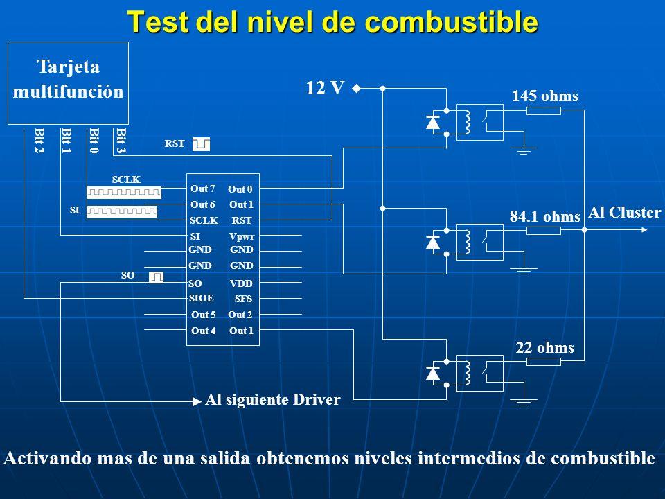 Test del nivel de combustible