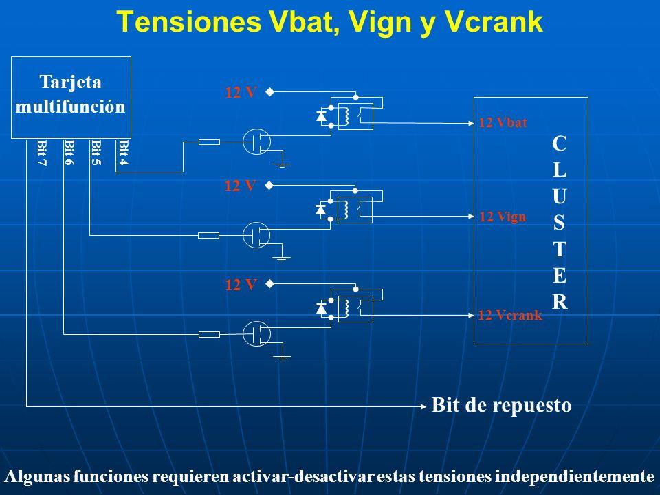 Tensiones Vbat, Vign y Vcrank
