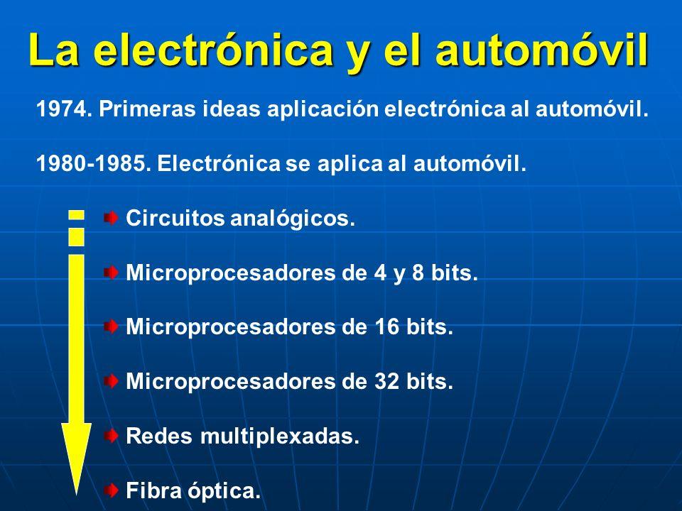 La electrónica y el automóvil