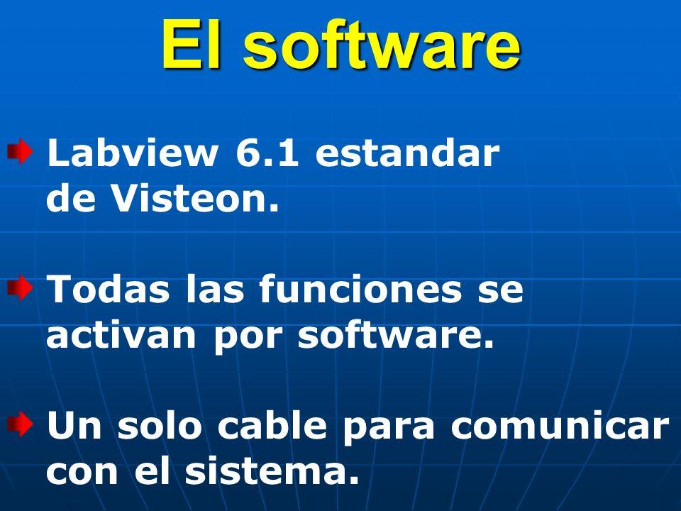 El software Labview 6.1 estandar de Visteon. Todas las funciones se