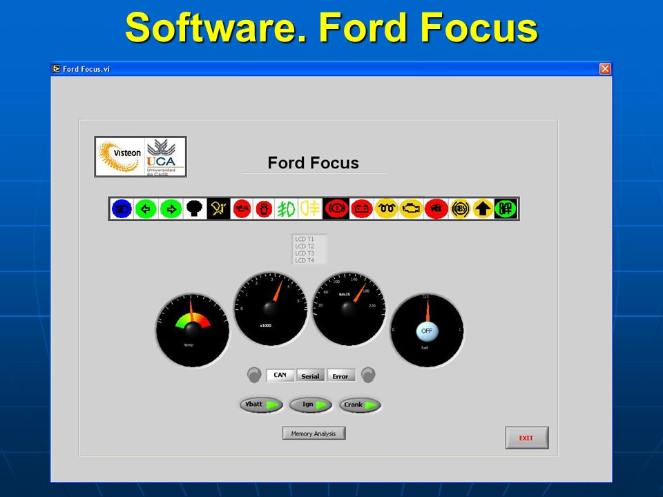 Software. Ford Focus