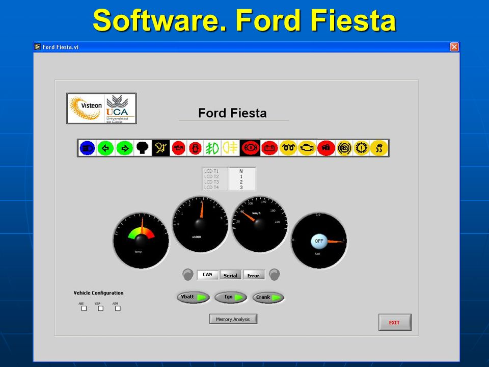 Software. Ford Fiesta