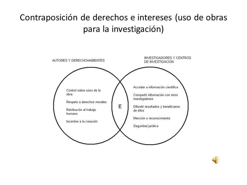 Contraposición de derechos e intereses (uso de obras para la investigación)