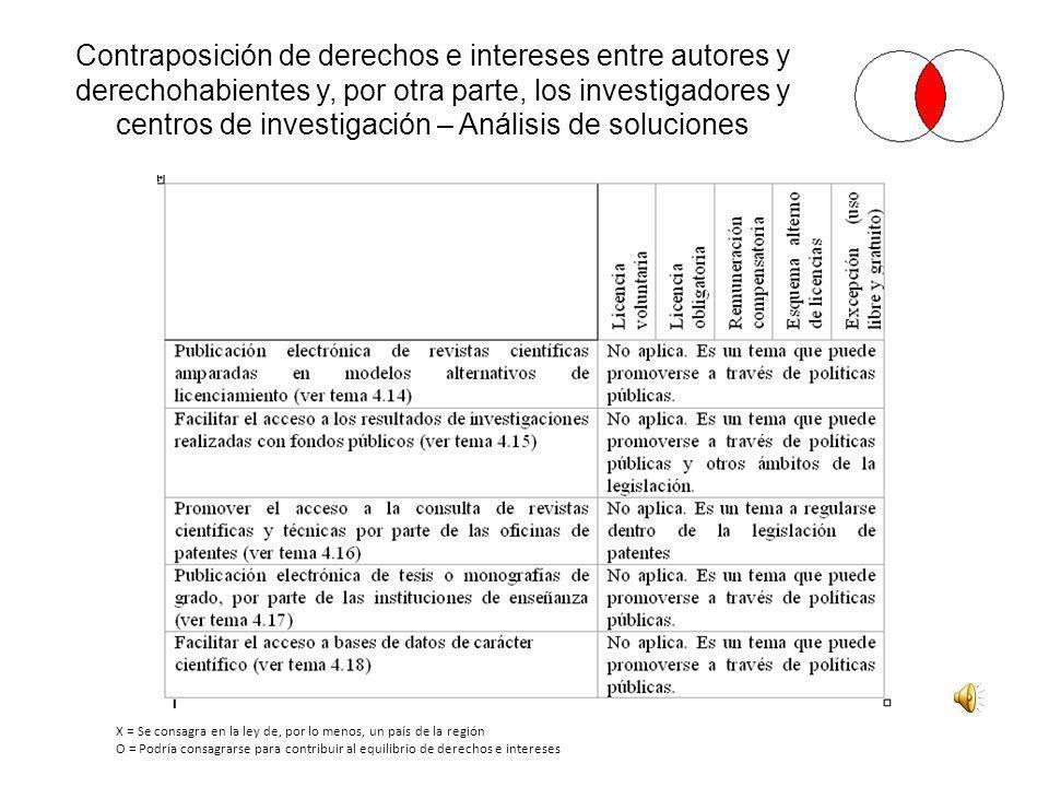 Contraposición de derechos e intereses entre autores y derechohabientes y, por otra parte, los investigadores y centros de investigación – Análisis de soluciones