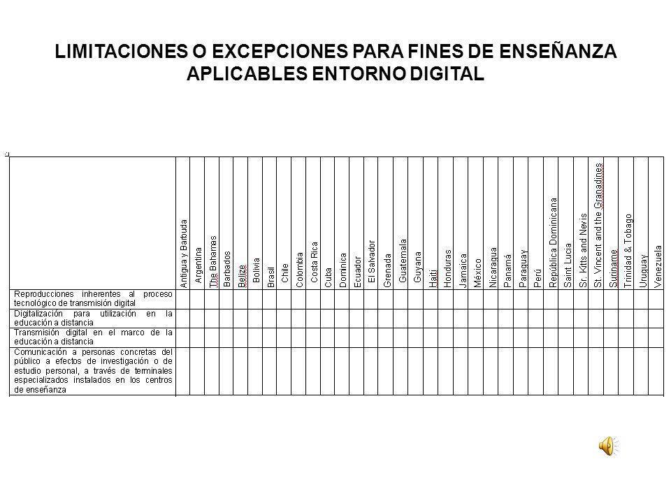 LIMITACIONES O EXCEPCIONES PARA FINES DE ENSEÑANZA APLICABLES ENTORNO DIGITAL