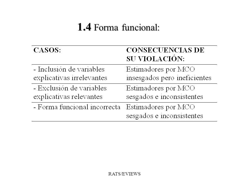 1.4 Forma funcional: RATS/EVIEWS