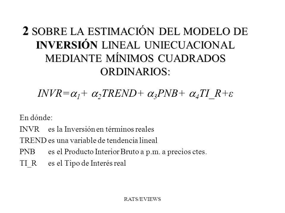 INVR=1+ 2TREND+ 3PNB+ 4TI_R+ε