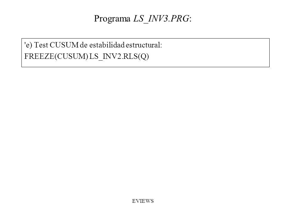 Programa LS_INV3.PRG: e) Test CUSUM de estabilidad estructural: