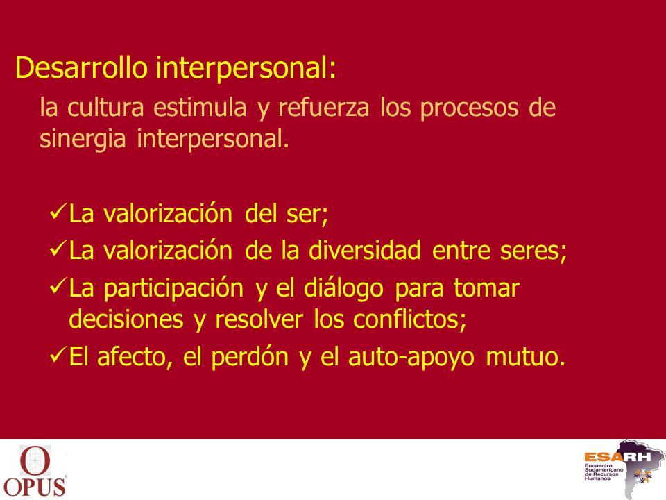 Desarrollo interpersonal: