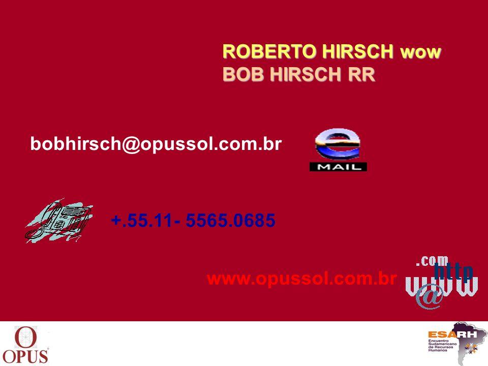 ROBERTO HIRSCH wow BOB HIRSCH RR bobhirsch@opussol.com.br +.55.11- 5565.0685 www.opussol.com.br