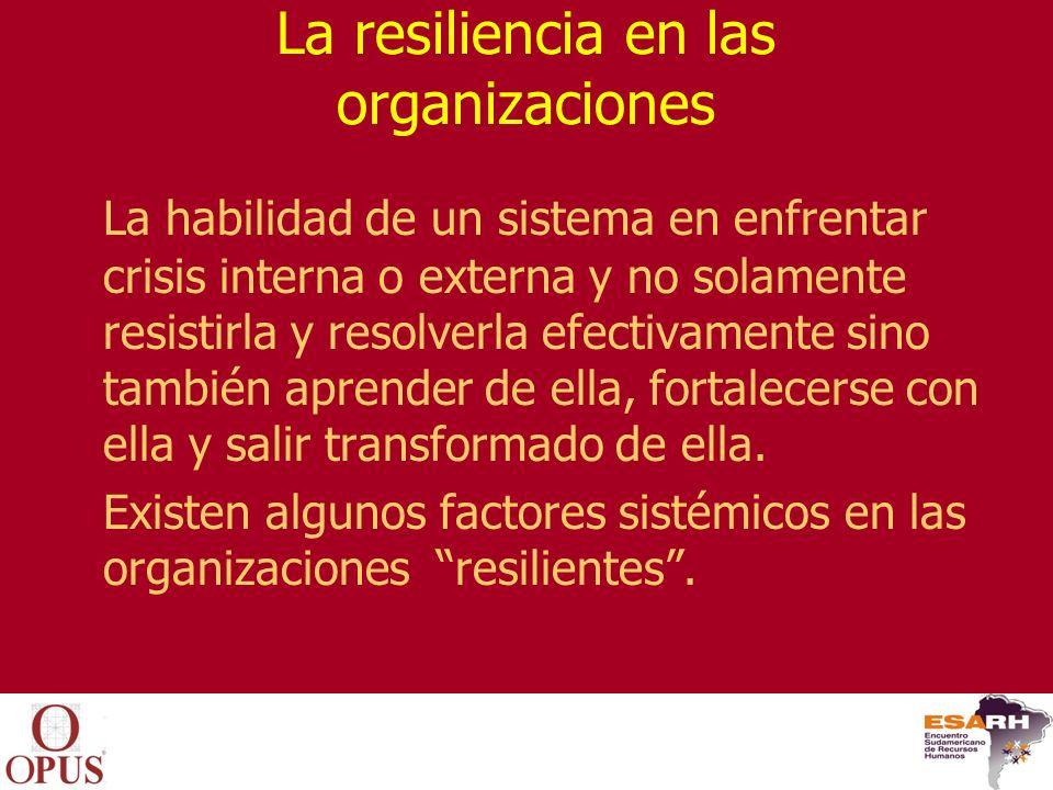La resiliencia en las organizaciones