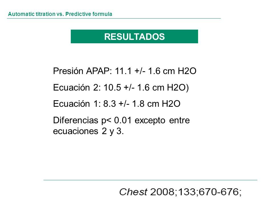Diferencias p< 0.01 excepto entre ecuaciones 2 y 3.