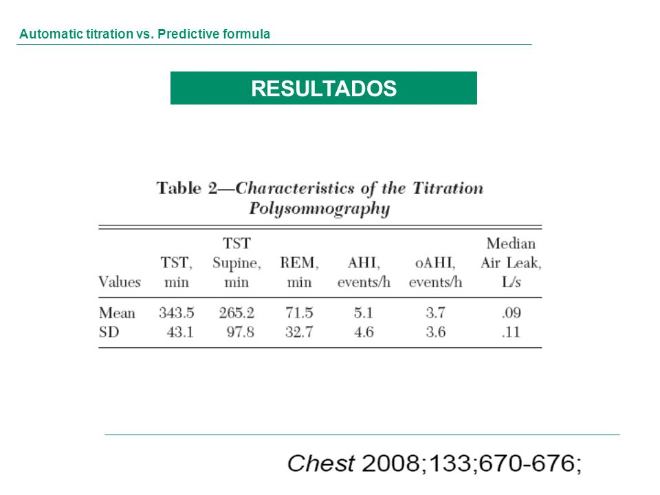 Automatic titration vs. Predictive formula