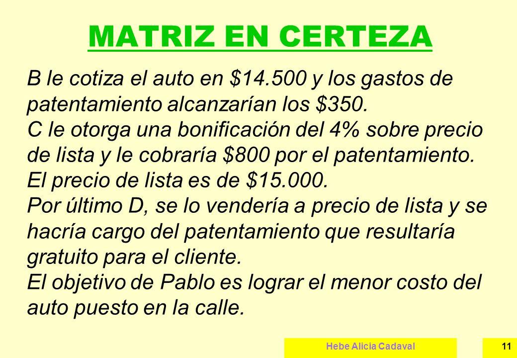 MATRIZ EN CERTEZAB le cotiza el auto en $14.500 y los gastos de patentamiento alcanzarían los $350.
