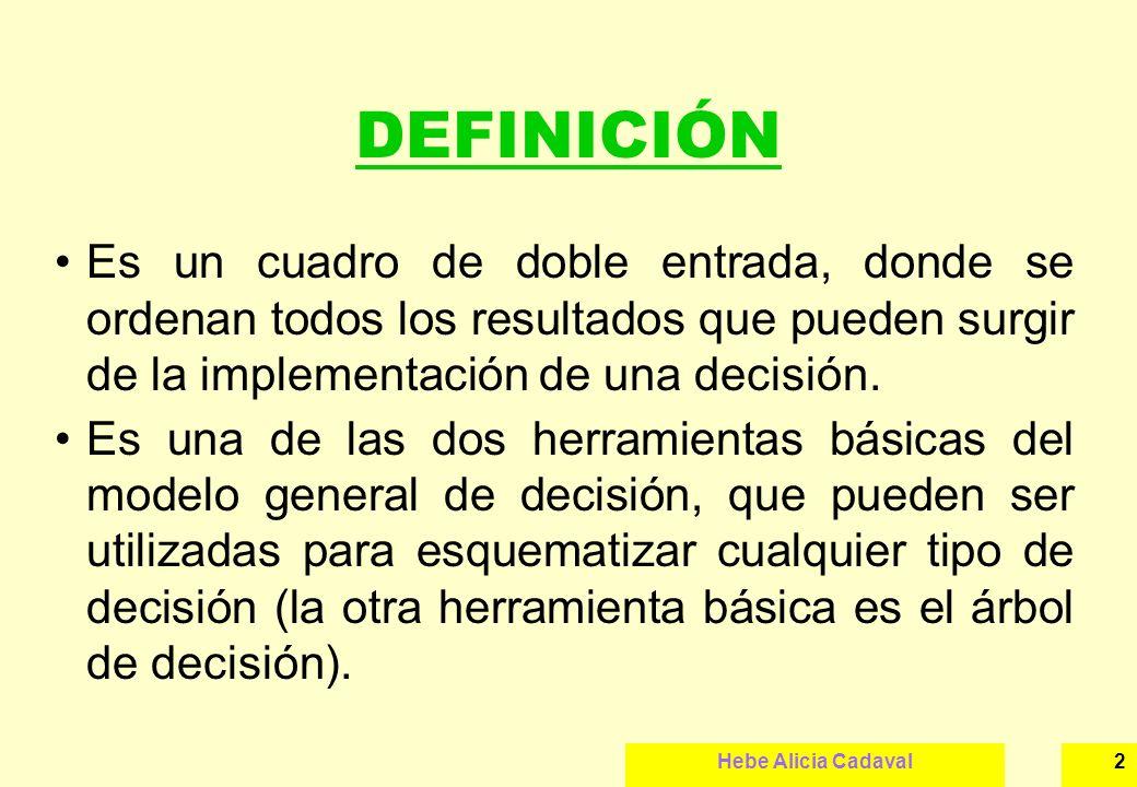 DEFINICIÓN Es un cuadro de doble entrada, donde se ordenan todos los resultados que pueden surgir de la implementación de una decisión.