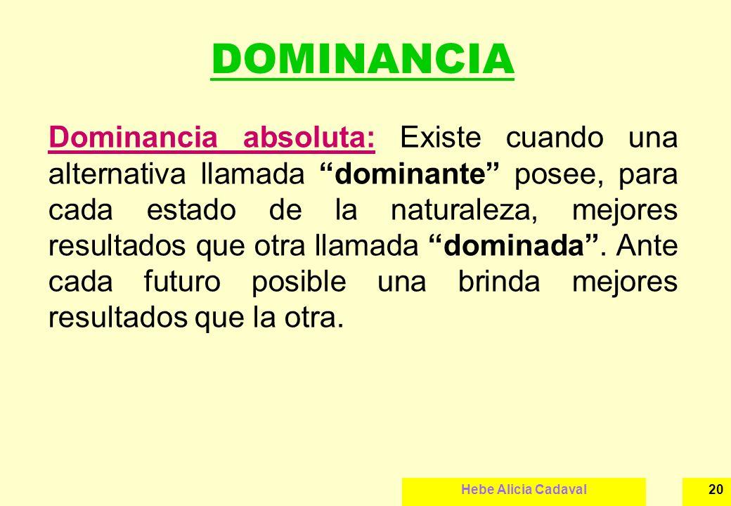 DOMINANCIA