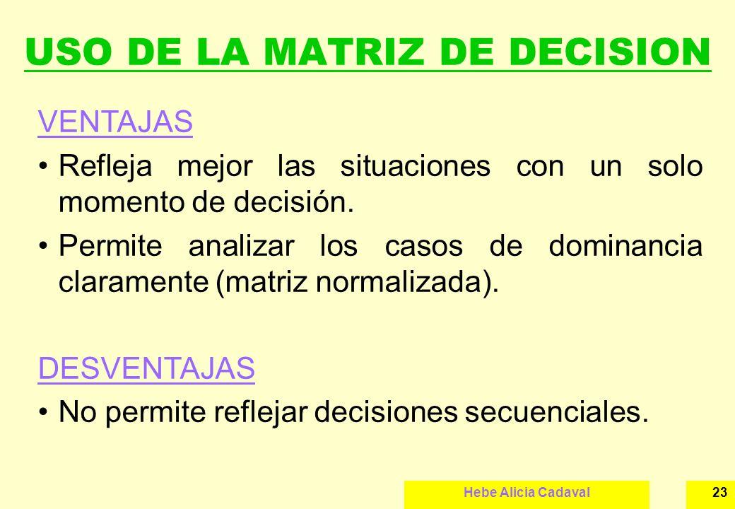 USO DE LA MATRIZ DE DECISION