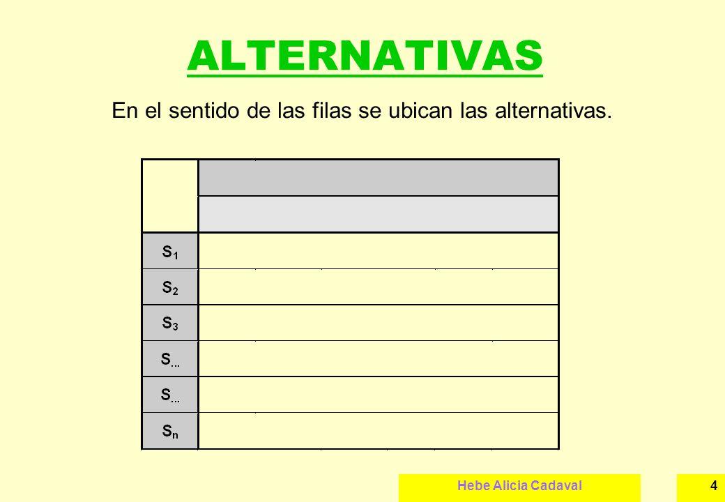 En el sentido de las filas se ubican las alternativas.