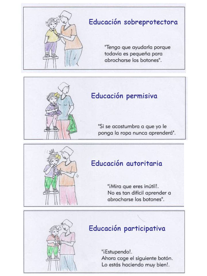 Educación sobreprotectora