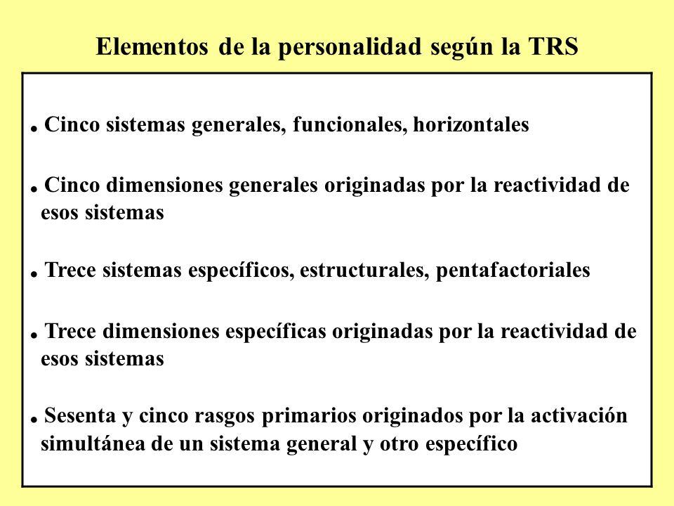 Elementos de la personalidad según la TRS