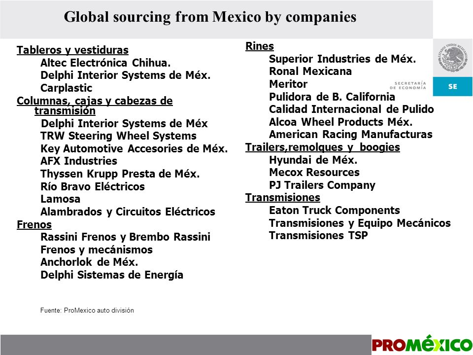 Global sourcing from Mexico by companies