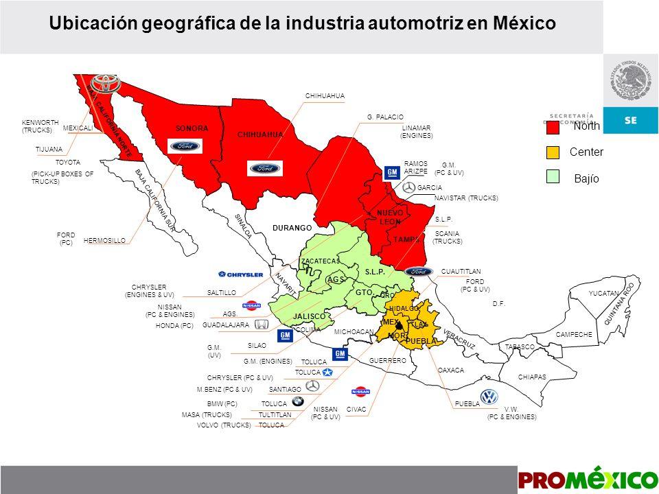 Ubicación geográfica de la industria automotriz en México