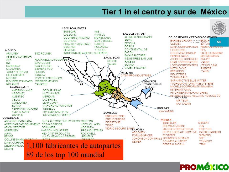 Tier 1 in el centro y sur de México