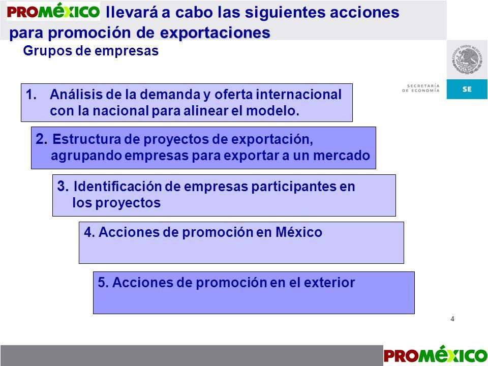llevará a cabo las siguientes acciones para promoción de exportaciones