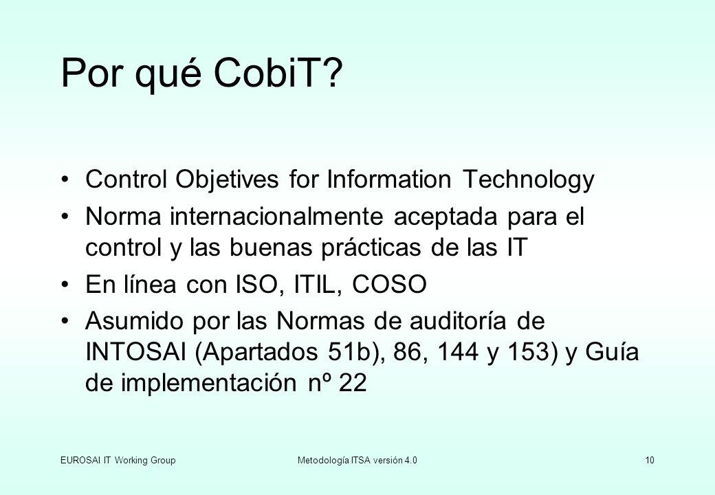 Metodología ITSA versión 4.0