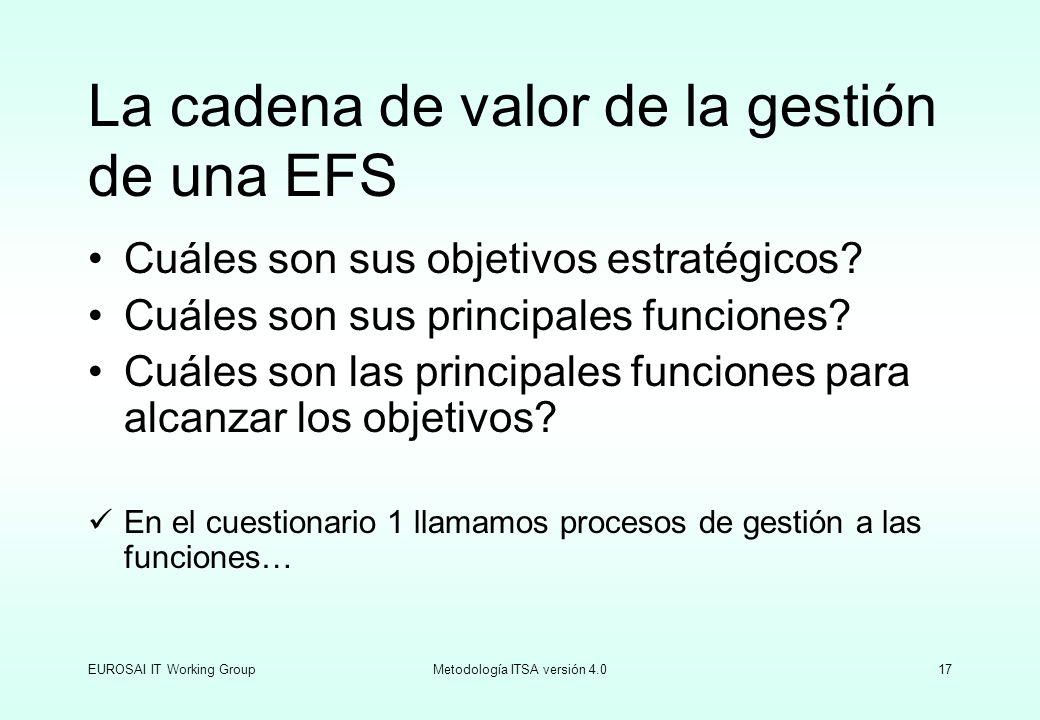 La cadena de valor de la gestión de una EFS