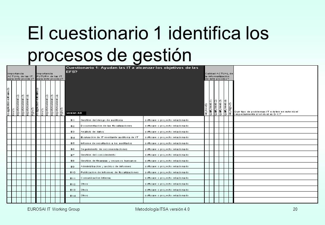 El cuestionario 1 identifica los procesos de gestión