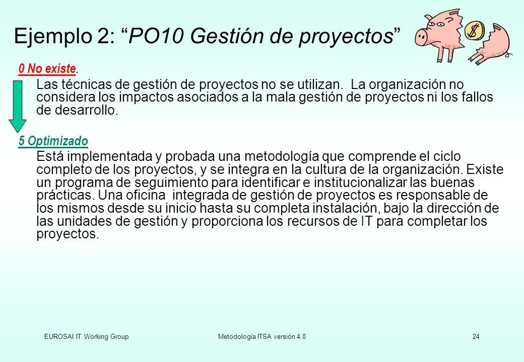 Ejemplo 2: PO10 Gestión de proyectos