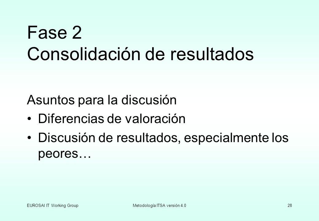 Fase 2 Consolidación de resultados