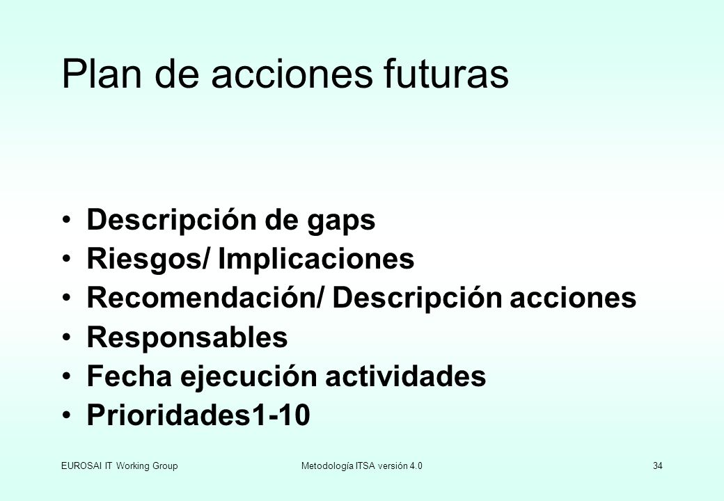 Plan de acciones futuras