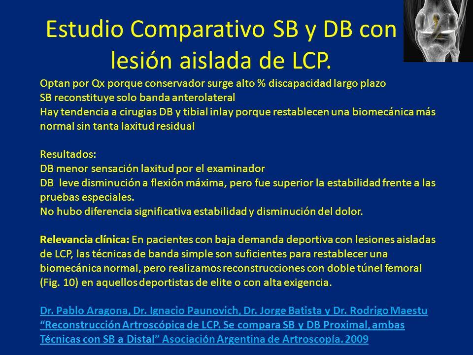 Estudio Comparativo SB y DB con lesión aislada de LCP.