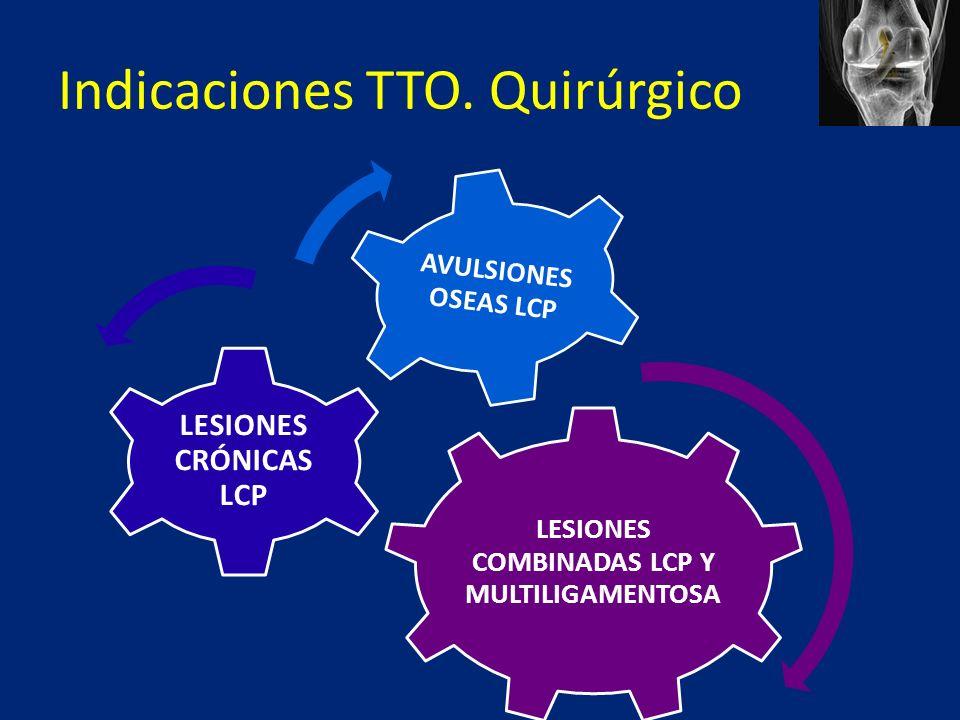 Indicaciones TTO. Quirúrgico