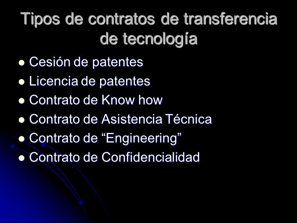 Tipos de contratos de transferencia de tecnología