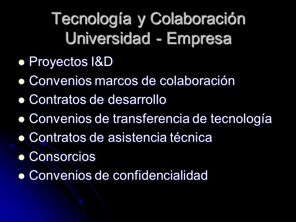 Tecnología y Colaboración Universidad - Empresa