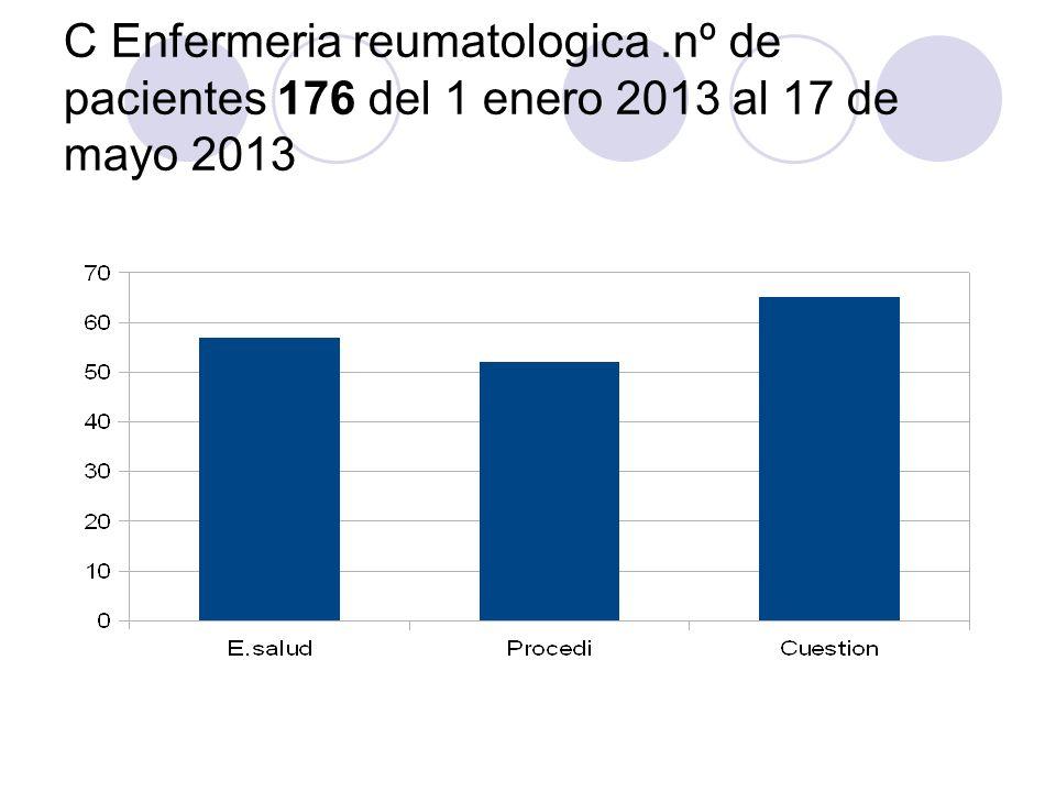 C Enfermeria reumatologica