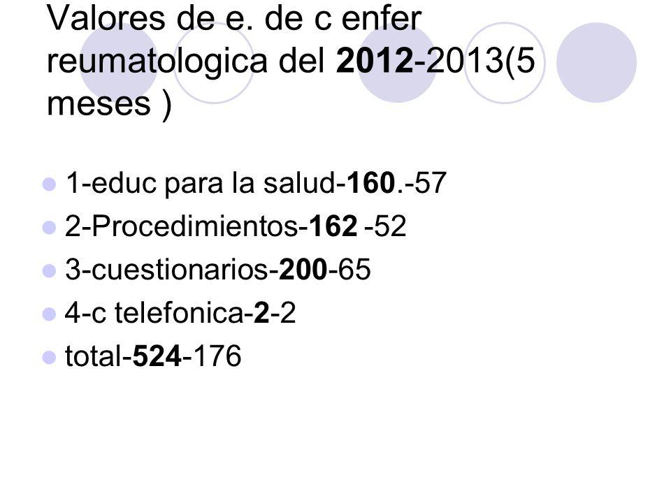 Valores de e. de c enfer reumatologica del 2012-2013(5 meses )