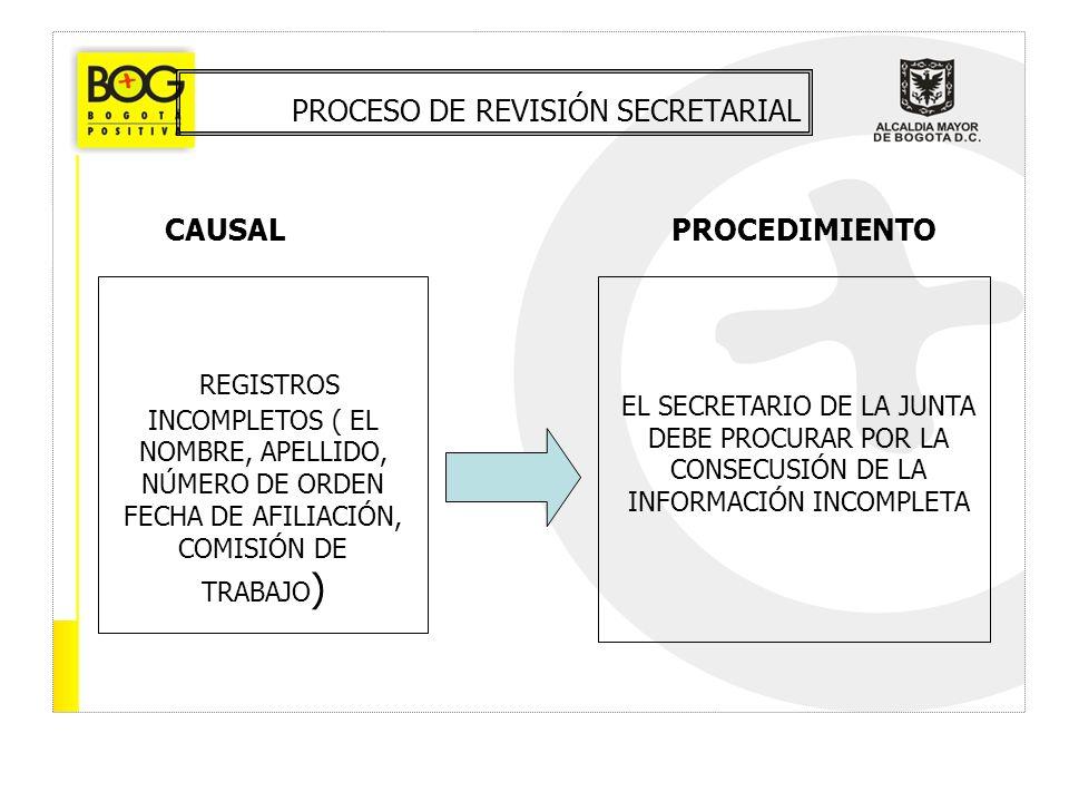 PROCESO DE REVISIÓN SECRETARIAL